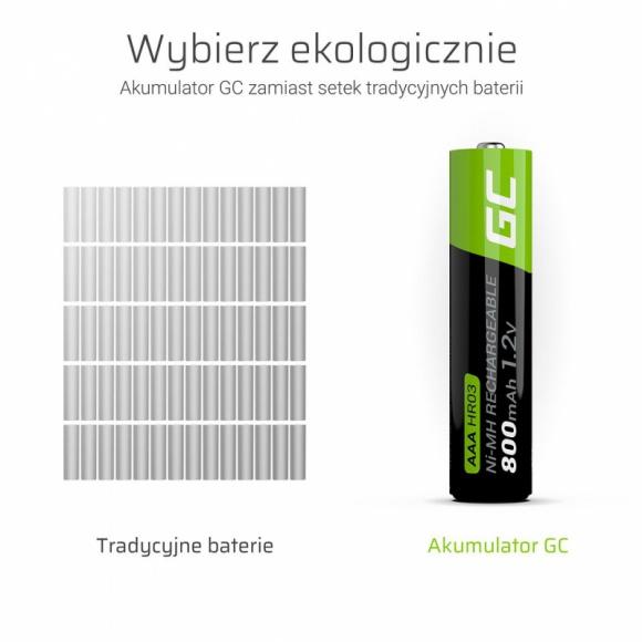 Akumulatory Green Cell - 1 zamiast 1000 baterii IT i technologie, LIFESTYLE - Najnowszy produkt marki Green Cell, akumulatorki wielokrotnego ładowania, to odpowiedź na stale wysokie zapotrzebowanie na jednorazowe baterie, bez których nie możemy się obyć na co dzień. Dzięki nim dbamy nie tylko o nasz portfel, ale i o środowisko.